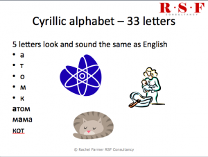 Part Russian Alphabet And 23